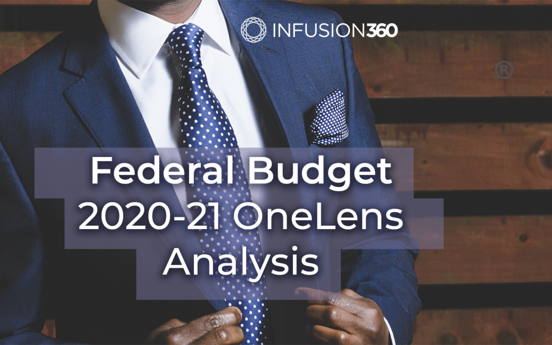 Federal Budget 2020-21 OneLens® Analysis